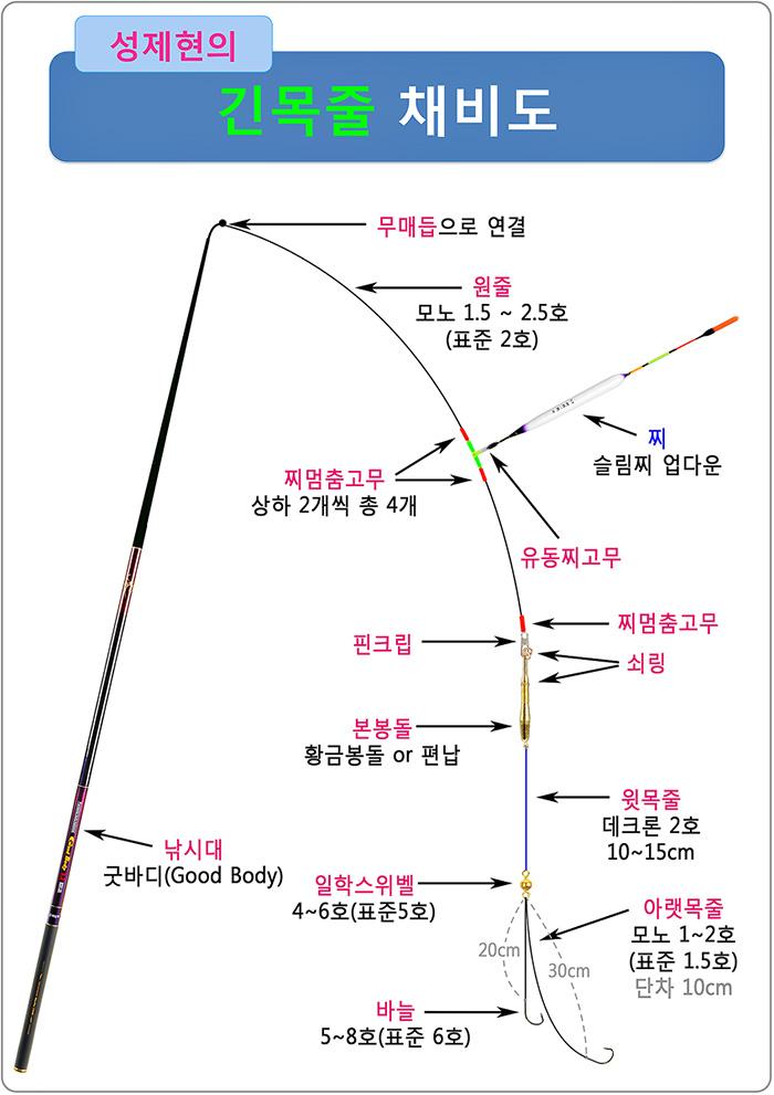 5. 굿바디 긴목줄채비도.jpg