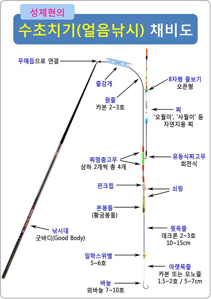 4. 굿바디 얼음낚시 채비도(오월이).jpg